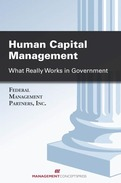 Human Capital Management