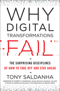 Why Digital Transformations Fail
